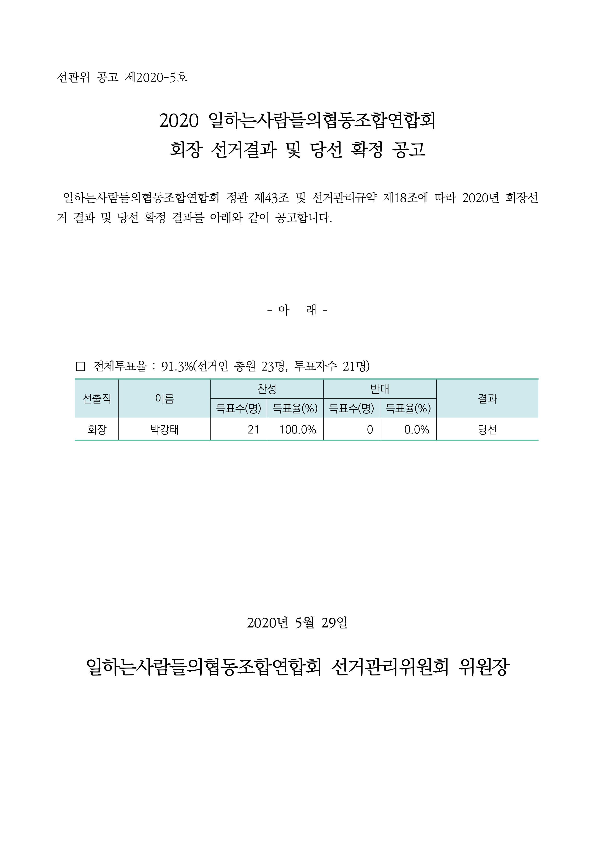2020.05.29 회장선거결과 공고문.jpg