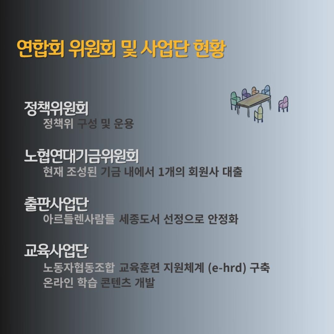 일하는사람들의협동조합연합회 10월 카드뉴스_2.png